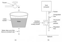 【转】高并发系统限流-漏桶算法和令牌桶算法